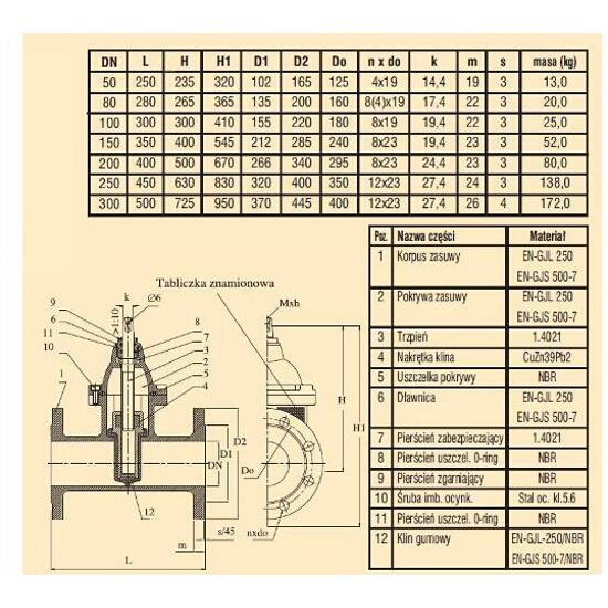 Zasuwa wodociągowa kołnierzowa ZK1 SZ15 DIN F5 DN150 Bohamet