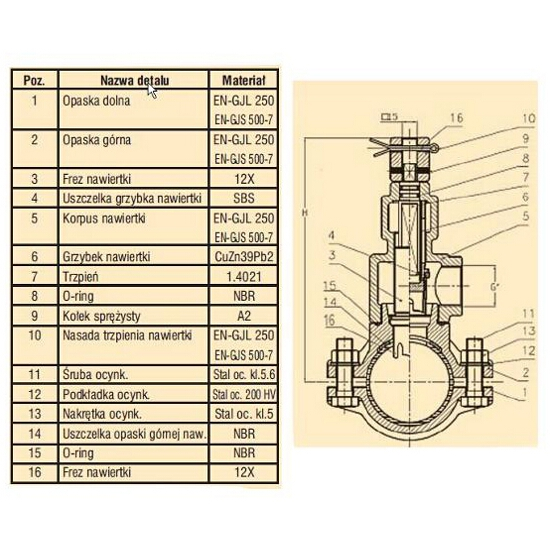Nawiertka NP-1 do PVC/PE DN 160/50 GJL Bohamet