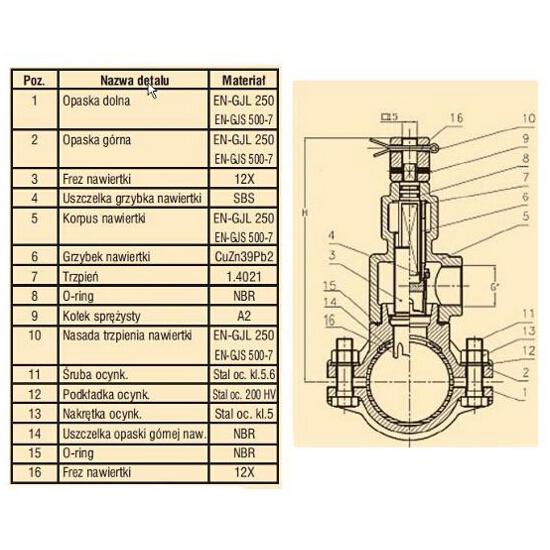 Nawiertka NP-1 do PVC/PE DN 225/50 GJL Bohamet