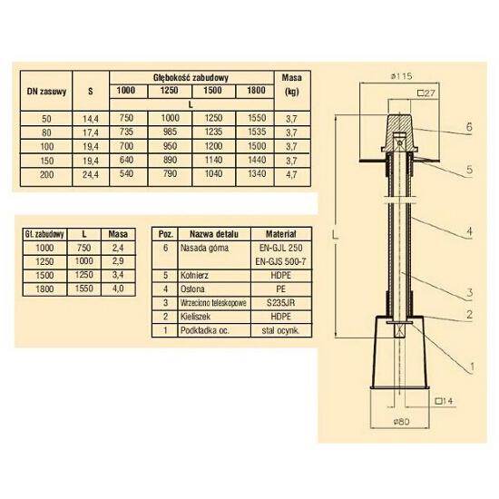 Obudowa do nawiertki GZ1500 Bohamet
