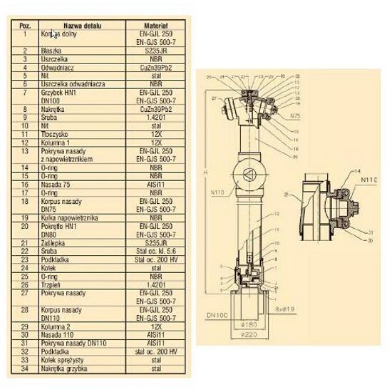 Hydrant N/Z HN-1 DN100 H2150 Bohamet