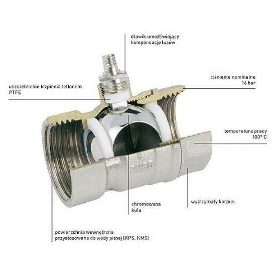 """Zawór kulowy wodny Standard 3/4"""" z rączką gw/gw Ferro"""