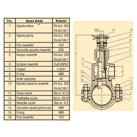 Nawiertka NP-1 do PVC/PE DN 90/50 GJL Bohamet